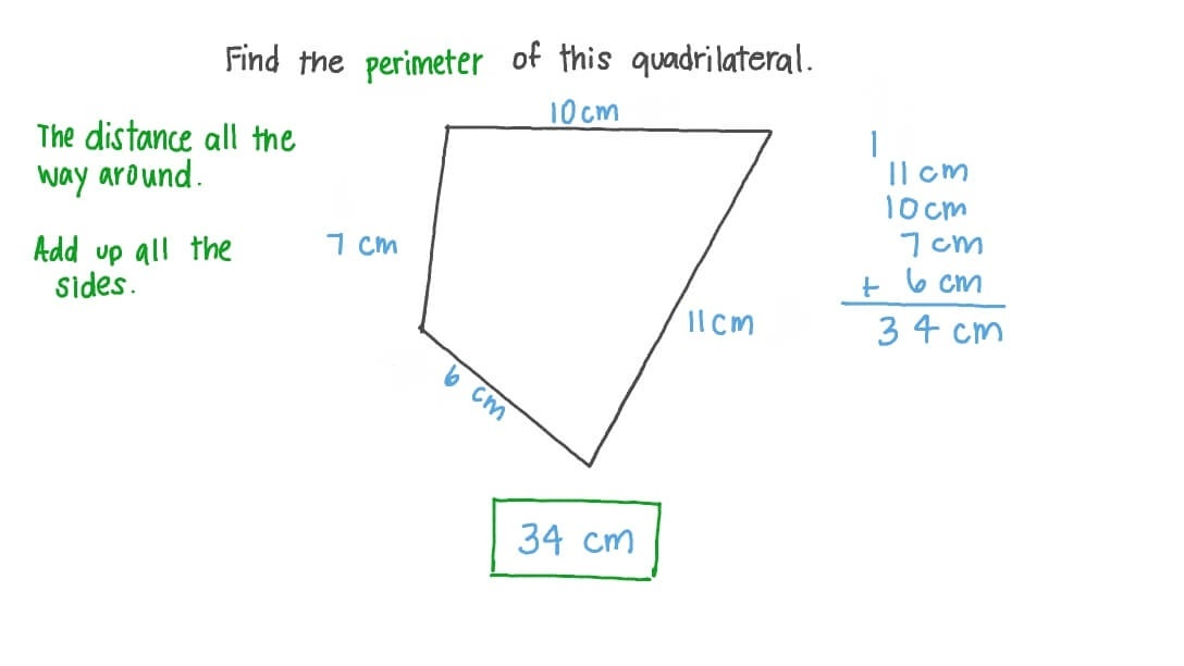 how to find the perimeter of a quadrilateral-1