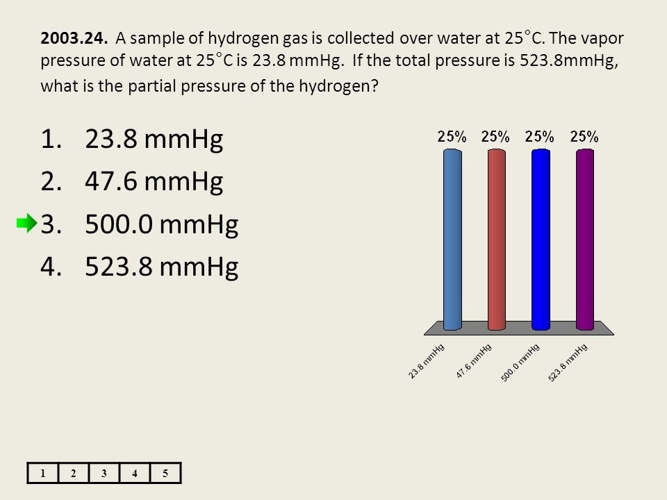 if the total atmospheric pressure is 760.00 mm hg, what is the partial pressure of co2?-1