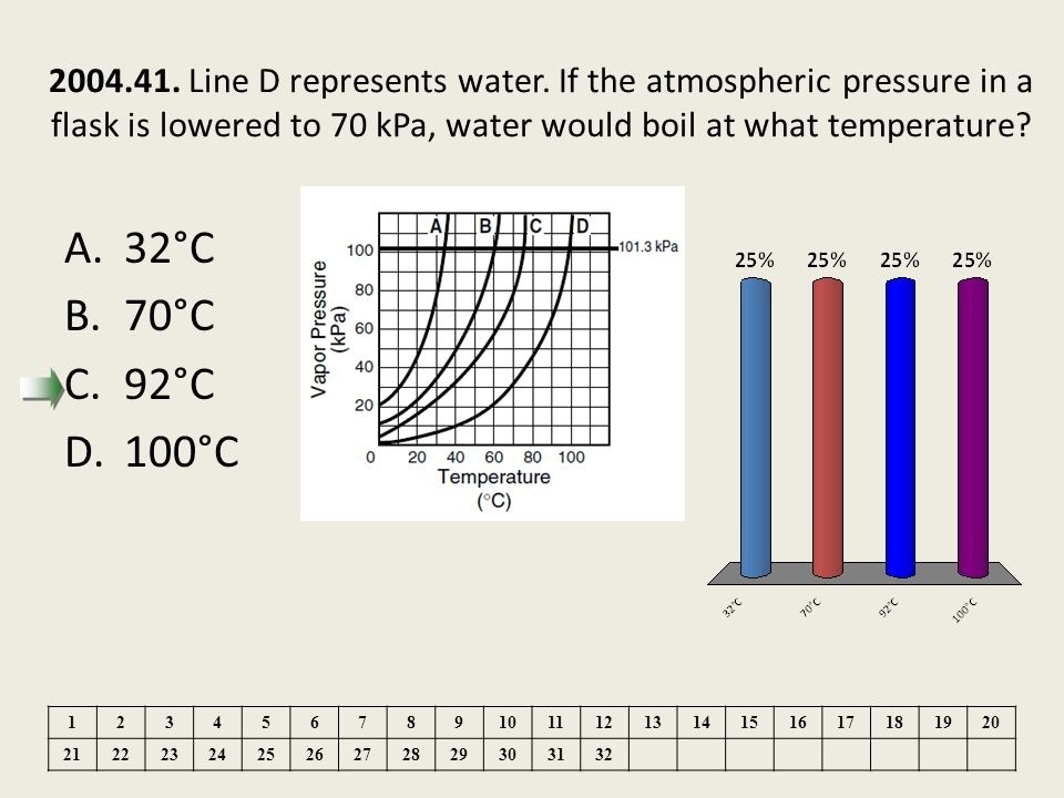 if the total atmospheric pressure is 760.00 mm hg, what is the partial pressure of co2?-3